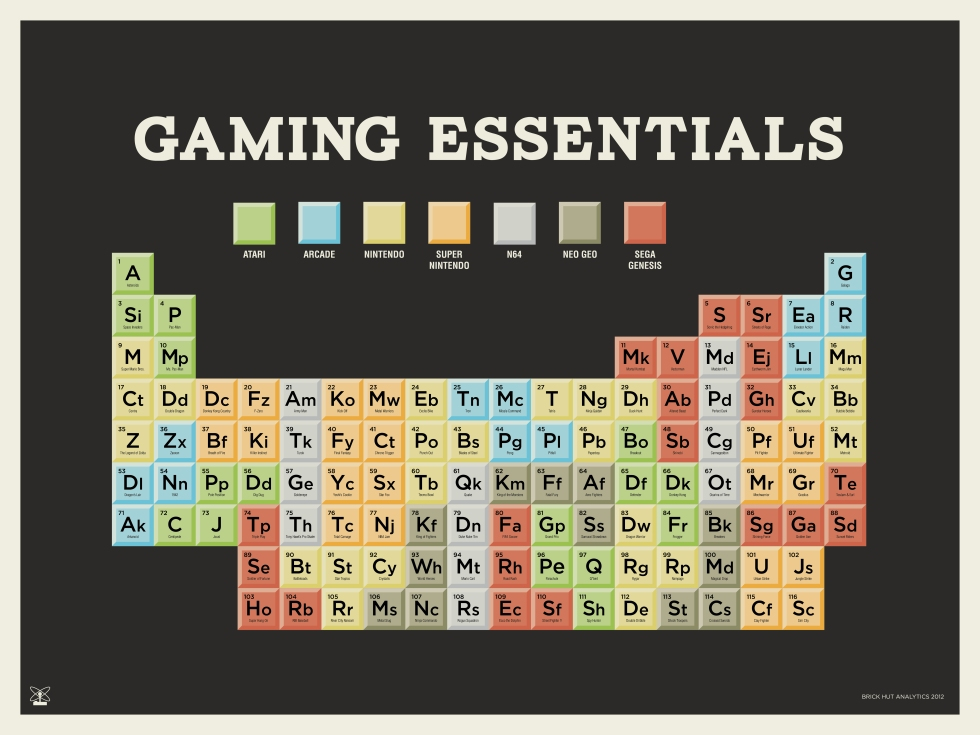 GamingEssentials